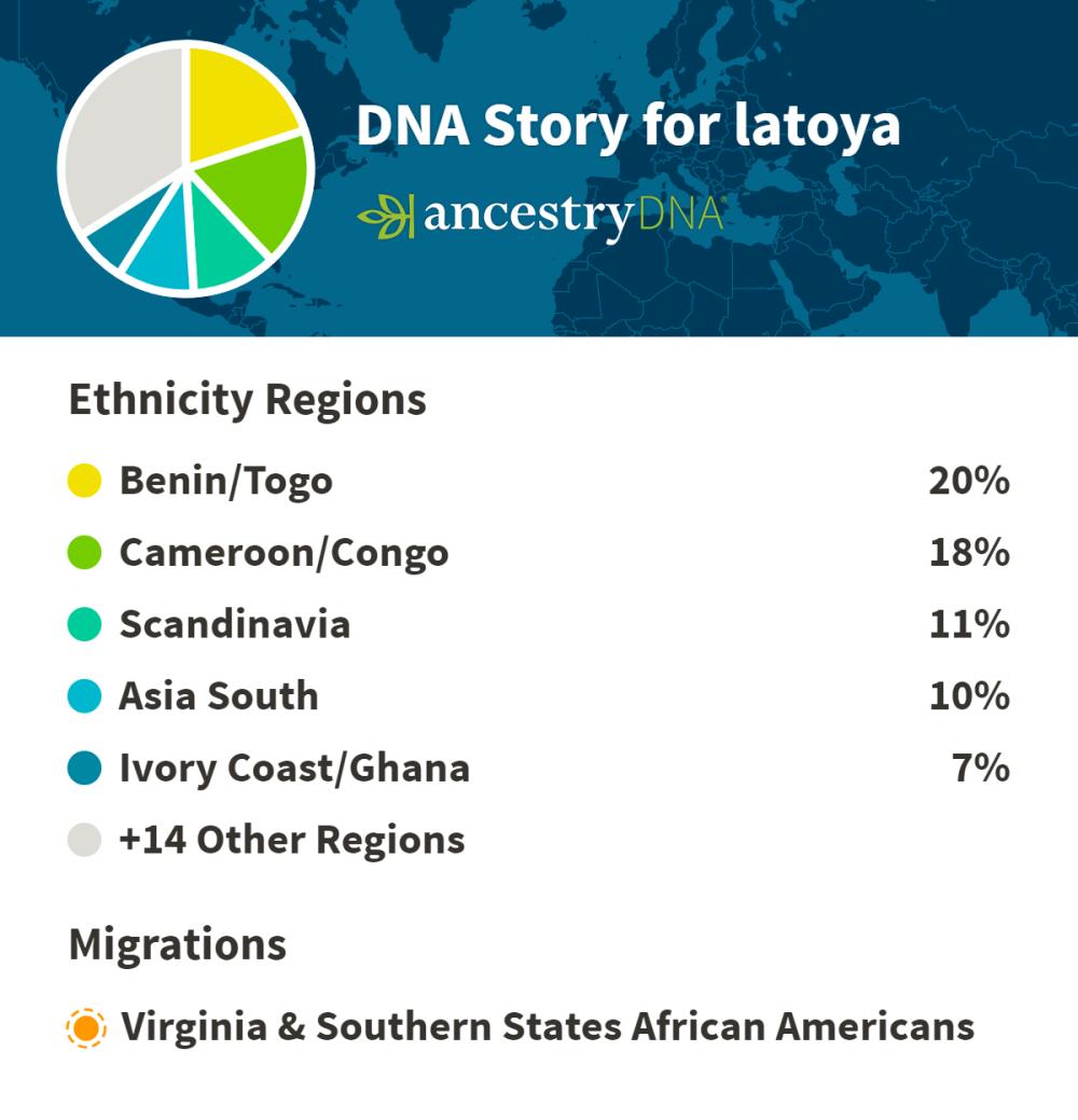 AncestryDNAStory-latoya-190618